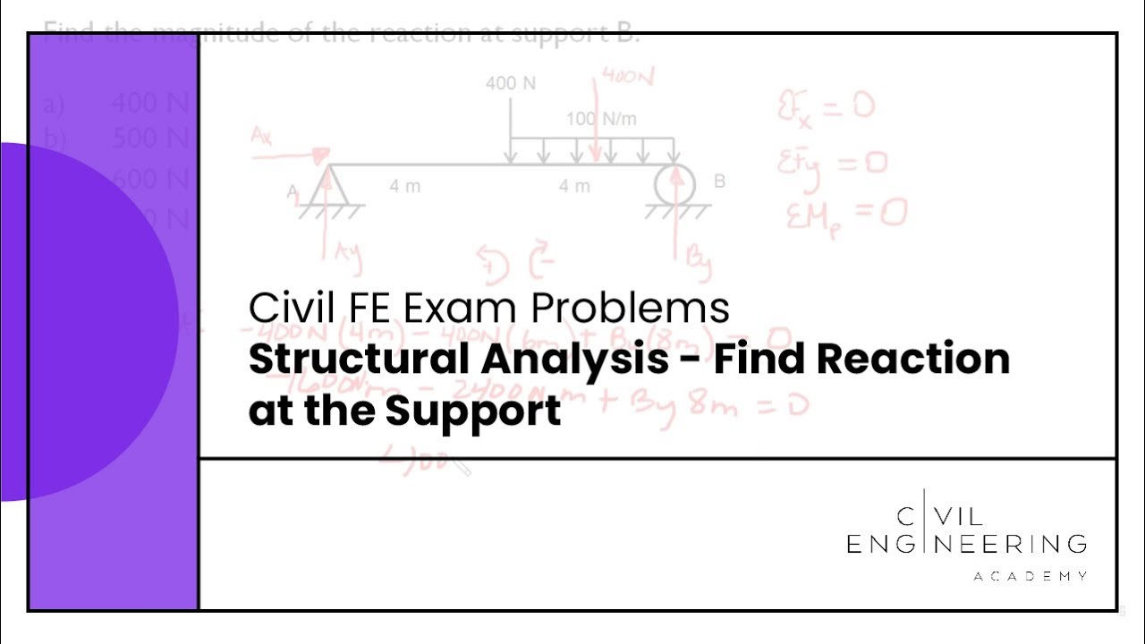 Civil FE Exam - Structural Analysis - Find Reaction at the Support