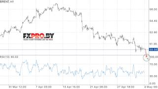 Прогноз цен на нефть (BRENT) на 4 мая 2017