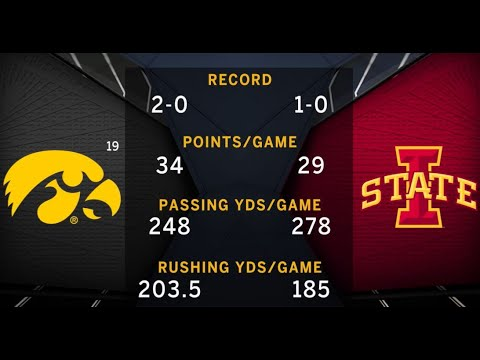 Iowa State Football: Iowa tops ISU 18-17