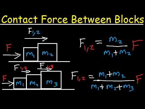 Contact Force Between Blocks With Kinetic Friction