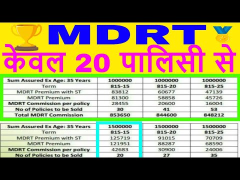MDRT BY JEEVAN ANAND || MDRT केवल 20 पालिसी से || MDRT Made Easy With Jeevan Anand || Lic