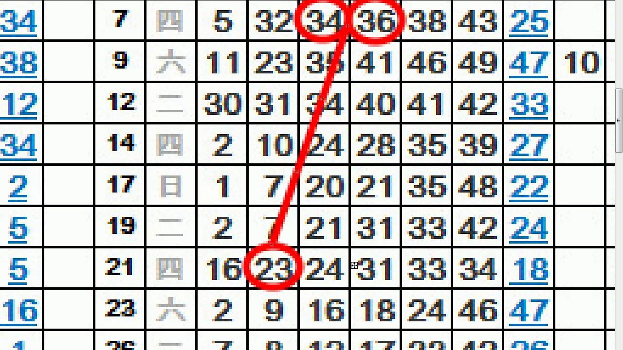 12月13日 六合彩 稀有5中3 付費流出版路 - YouTube