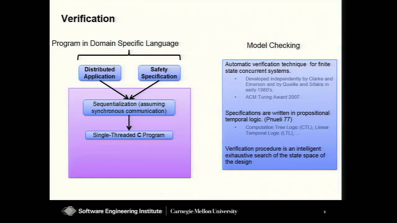Software Model Checking For Verifying Distributed Algorithms