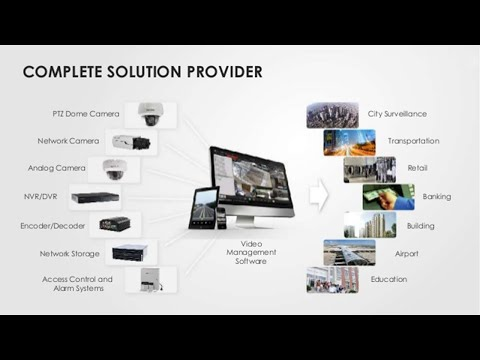 smart-security-solution- -commercial-&-industrial-security-camera-systems-by-dsmla-los-angeles,-ca