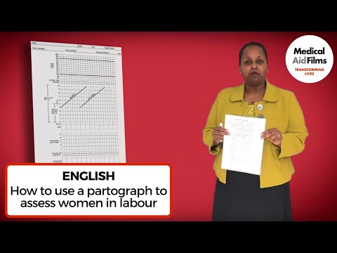 How To Use A Partograph To Assess Women In Labour