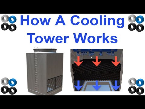 How Cooling Tower Works