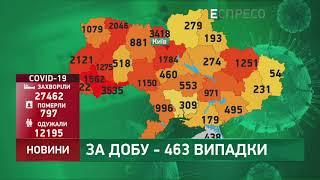 Коронавірус в Украі ні статистика за 8 червня