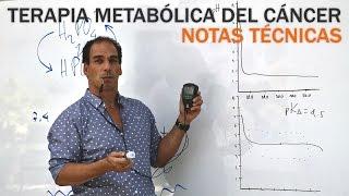 27. EL MITO DE LA DIETA ALCALINA. Errores conceptuales y seudociencia  en oncología.