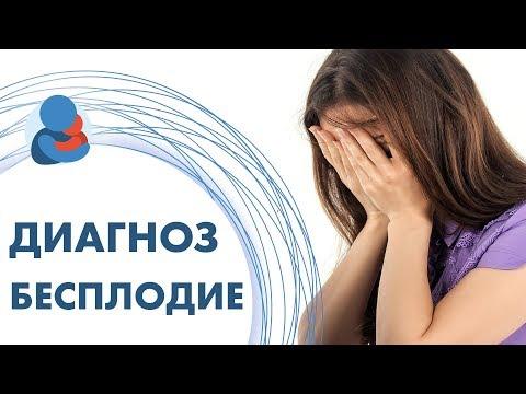 Женское бесплодие причины. ♀  Виды, причины и лечение женского бесплодия.  Центр ЭКО.