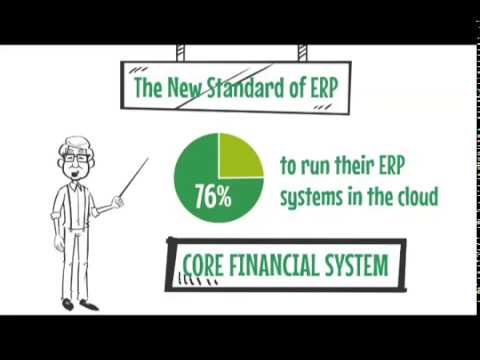 3 ERP Trends to Watch
