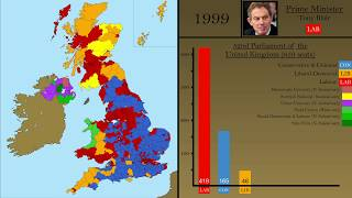 British General Election Results (1685-2019)