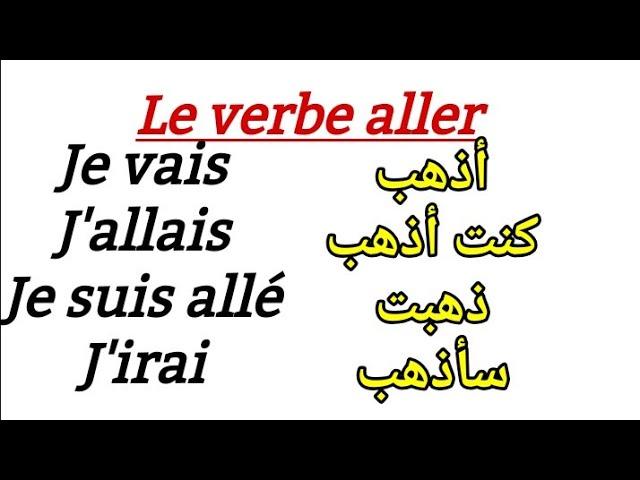 La Conjugaison Du Verbe Aller Au Present Au Passe Compose Au Futur A L Imparfait Et A L Imperatif Youtube