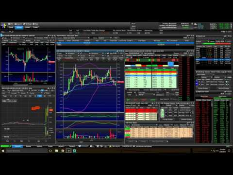 $1698 Profit Daytrading  | April 20, 2017