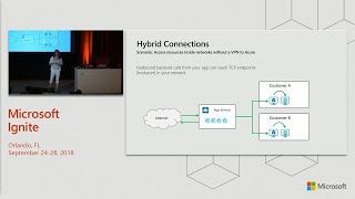 What is new in Azure App Service networking - BRK2386
