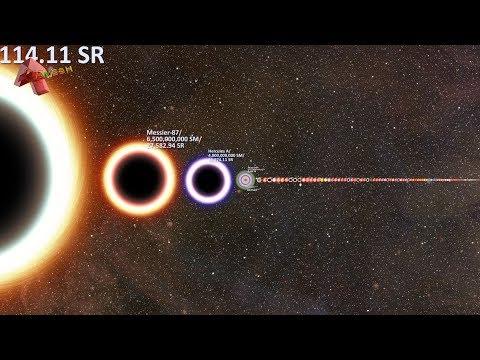 Universe Size Comparison | Asteroids to Multiverse | Blockbuster 2.0
