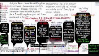 The False Pre-Tribulation Rapture of the Church 2014, Best Explanation PT. 2 of 2
