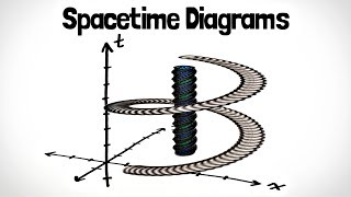 Spacetime Diagrams | Special Relativity Ch. 2
