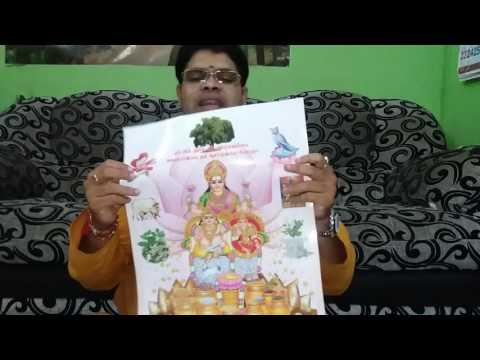லட்சுமி குபேரருக்கு  நம்பிக்கை நாணய வழிபாடு நிலையான செல்வத்தை நமக்கு அருளும்