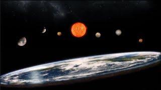 Allah's Flat Earth
