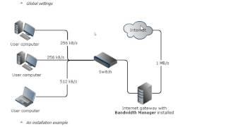 softperfect bandwidth manager 001