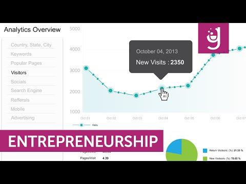 Understanding Startup Metrics – Mat Johnson of 500 Startups