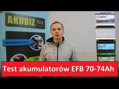 Test Akumulatorów Rozruchowych EFB 70-74Ah