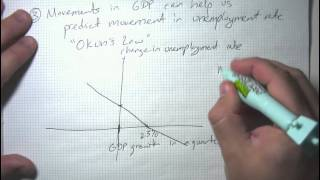 Economic Fluctuations Part 1 Stylized Facts
