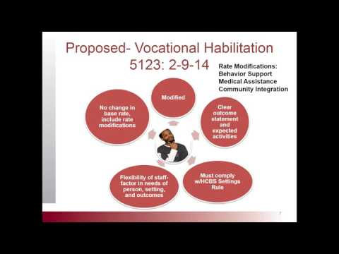 Vocational Habilitation: HCBS Waiver Redesign  Adult Day and Employment Services