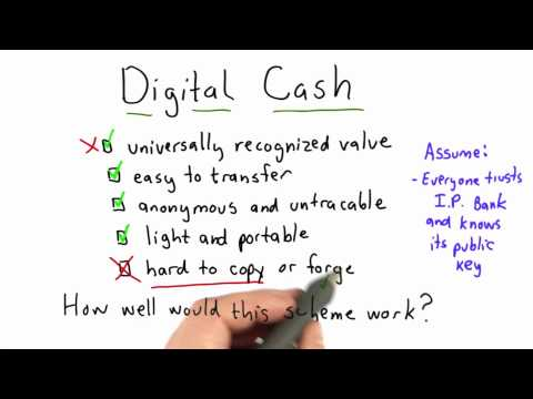 Digital Cash Solution - Applied Cryptography