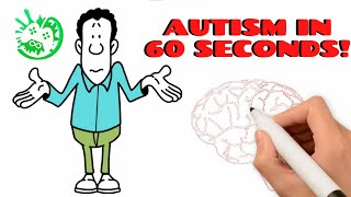 Autistic children explain autism in 60 seconds!
