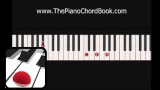 blues piano with both hands  Lesson #24 - The Piano Chord Book
