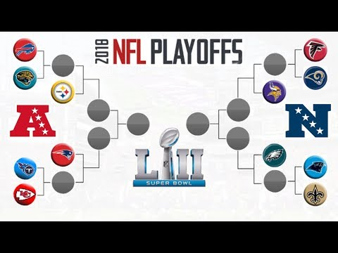 2018 NFL PLAYOFF PREDICTIONS! Super Bowl 52 Winner Prediction | FULL BRACKET PREDICTIONS!!