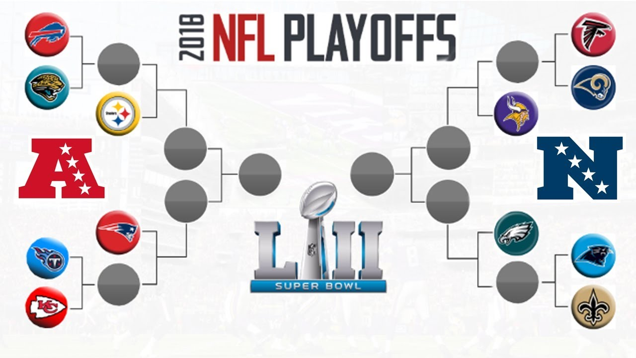 Image result for 2018 nfl playoffs Panthers vs.Saints