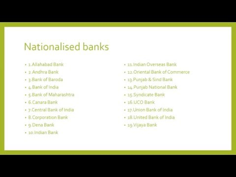Public-Sector and Private-Sector Banks in india