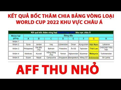 Kết Quả Bốc thăm vòng loại World Cup 2022 của Việt Nam - Không thể Tin Nổi