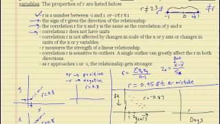 The properties of correlation r