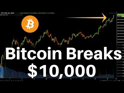 Bitcoin Breaks $10,000 (Again), what's next?