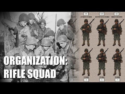 Organization Of The WWII U.S. Army Infantry Rifle Squad