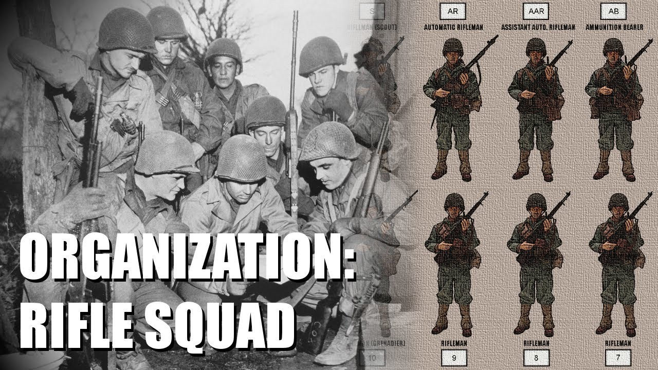 organization of the wwii u s  army infantry rifle squad