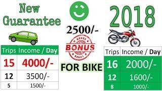 Careem Guarantee 2018 All Pakistan For Car & Bike with Bonus Calculation