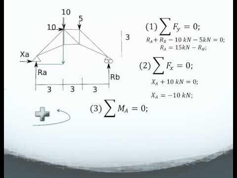 Como Calcular Las Reacciones En Una Estructura Isostática