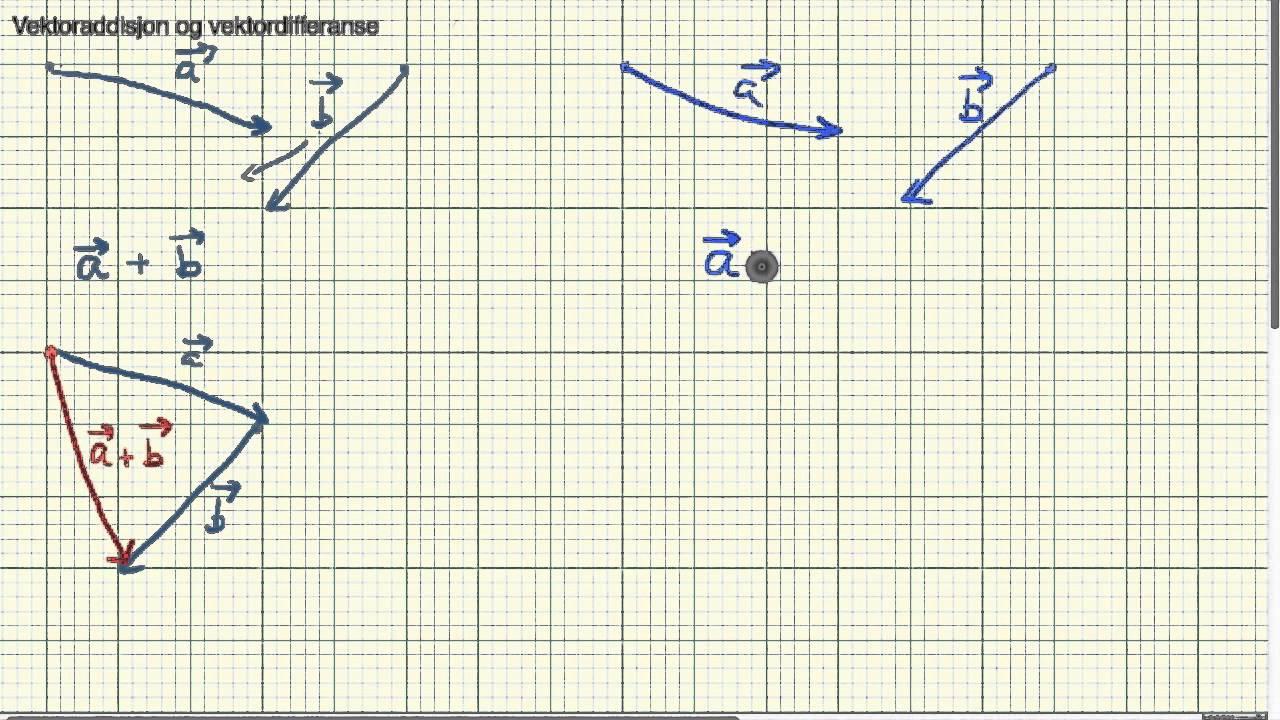 Matematikk R2   vektoraddisjon og vektordifferanse