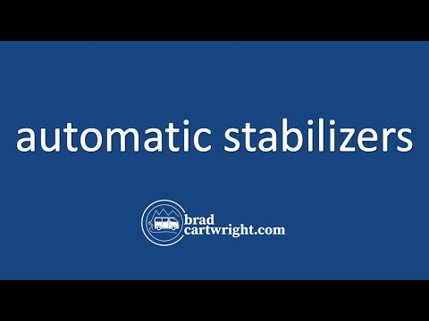 Fiscal Policy Unit:  Automatic Stabilizers
