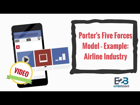 Porter's Five Forces Model - Example:  Airline Industry