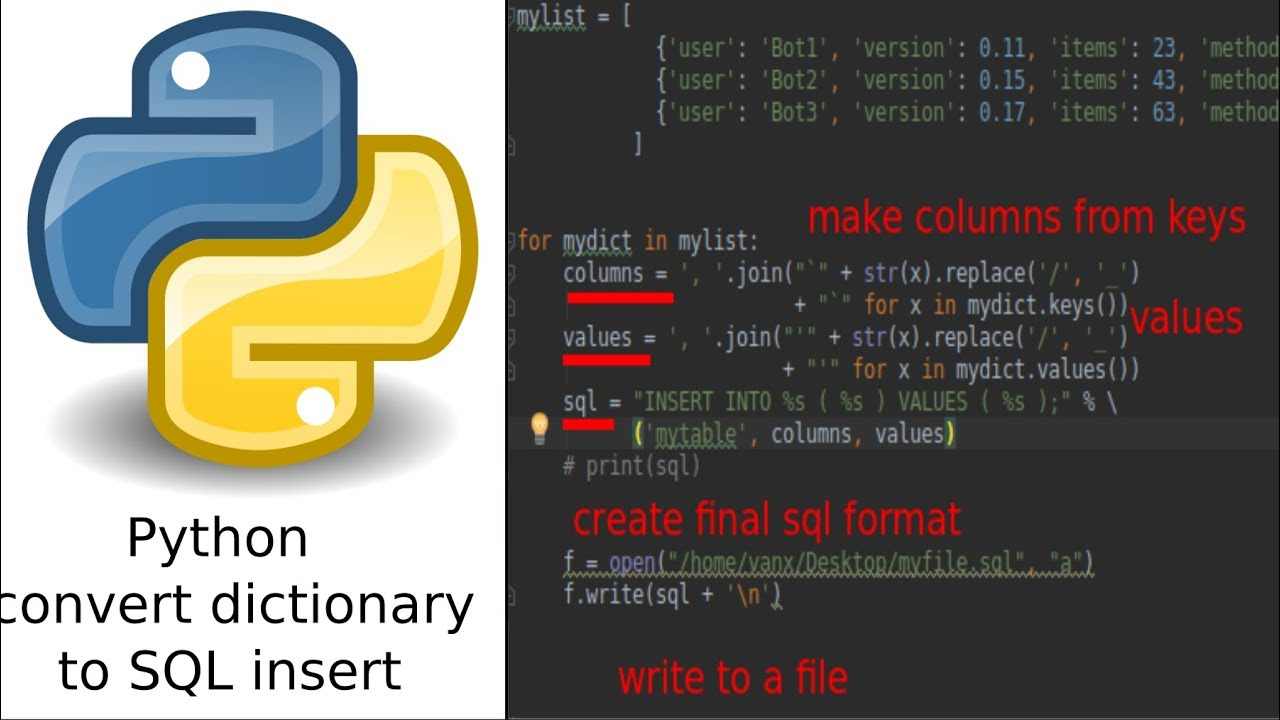 Easy way to convert dictionary to SQL insert with Python