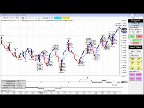 Automated Trading System Blue Wave Trading  for NinjaTrader, EMini S&P, Crude Oil