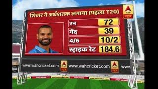 India are 10-15 runs short: Kapil Dev