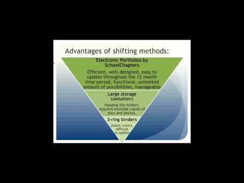 Transitioning to Electronic Portfolios for NAEYC Accreditation
