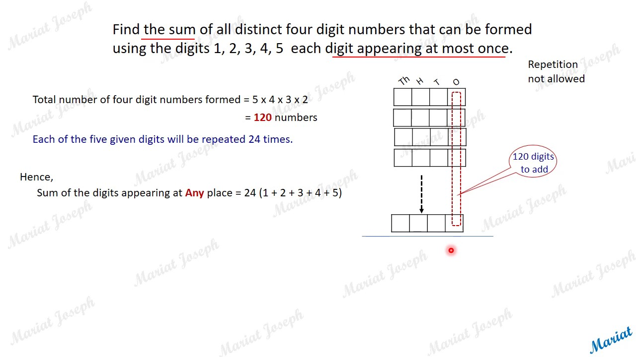 Sum of four digit numbers formed using 1, 2, 3, 4, 5 (Class 11 Permutations  and Cmbinations)