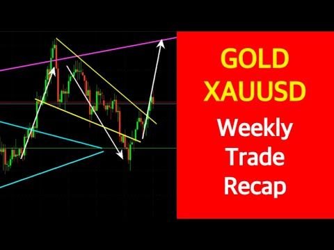 Is trading gold easier than forex